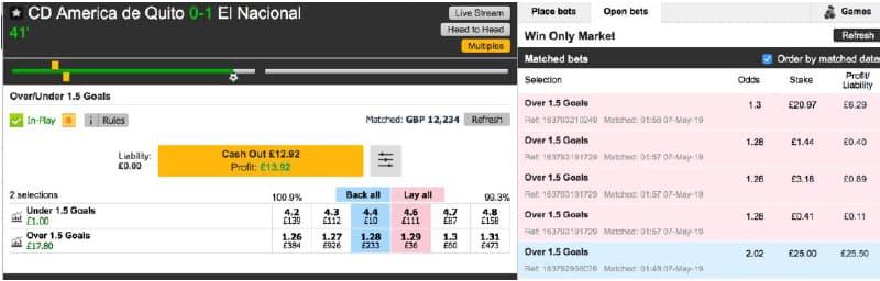 free football betting strategy