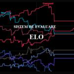 evaluare ELO