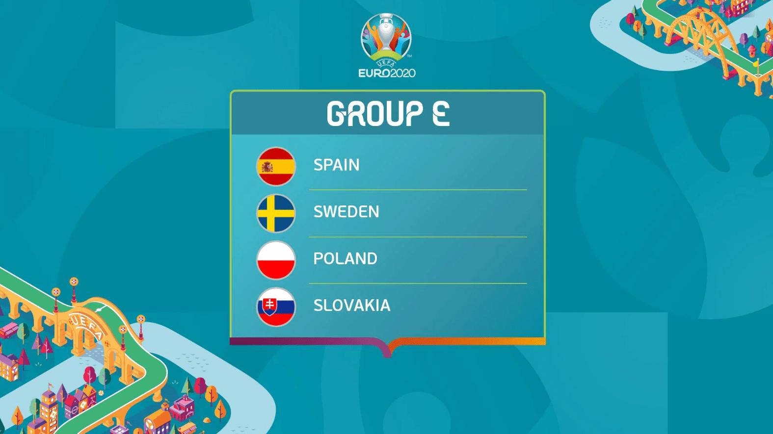 Euro 2020: Grupa E