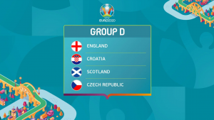 Euro 2020: Grupa D