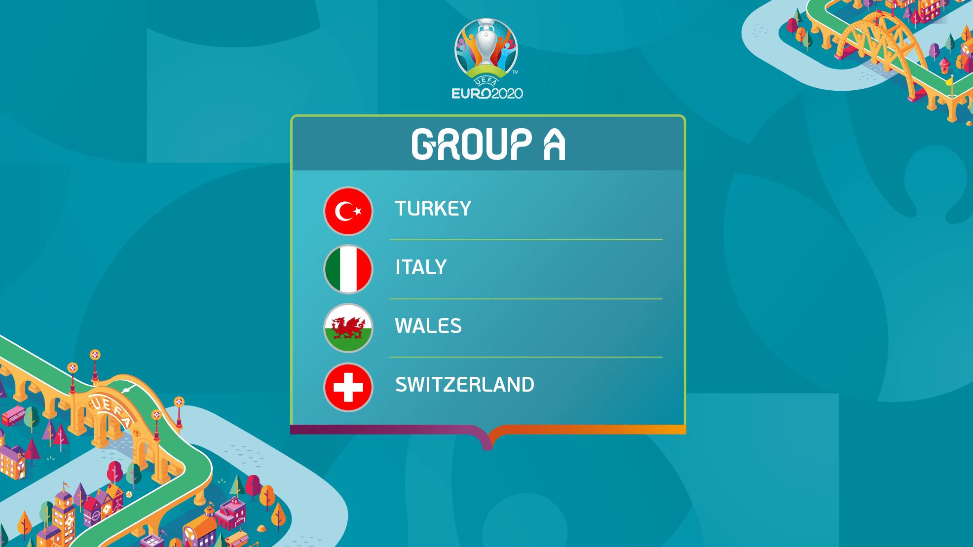 Euro 2020: Grupa A