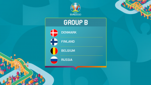 Euro 2020: Grupa B